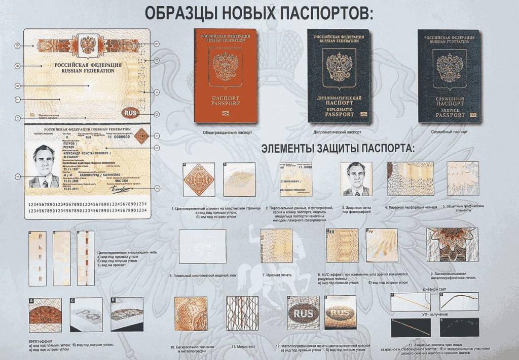 passport_RF2