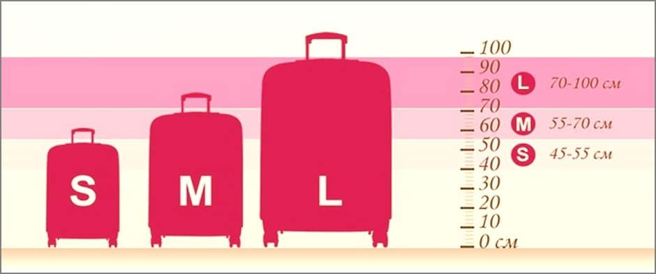 Таблица размеров чемоданов